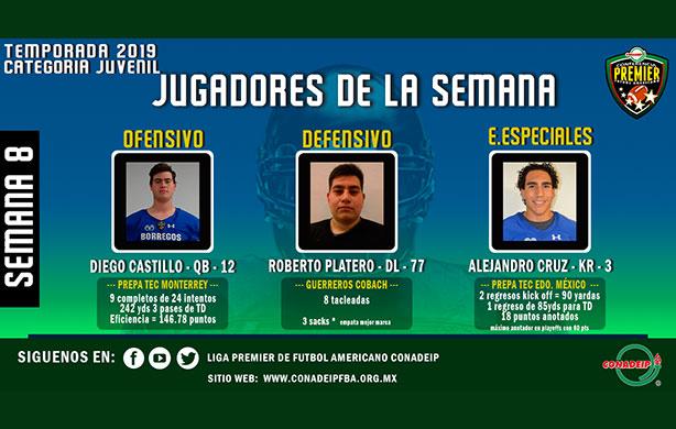 Jugadores de la Octava Semana Temporada 2019