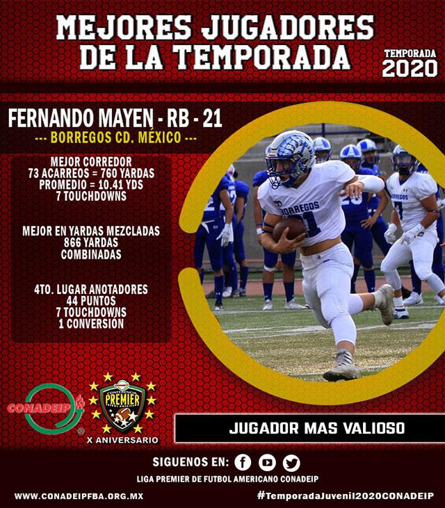 Fernando Mayen Marín MVP Temporada 2020